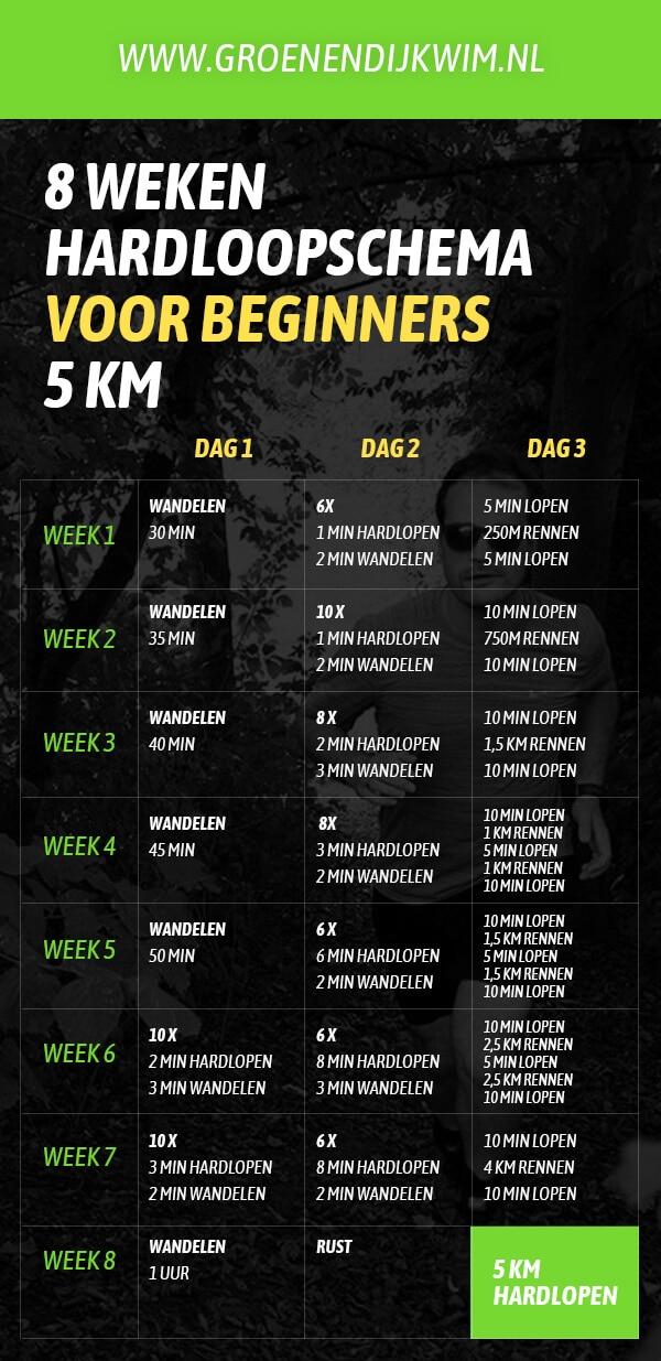 Infographic van het hardloopschema voor beginners 5 km