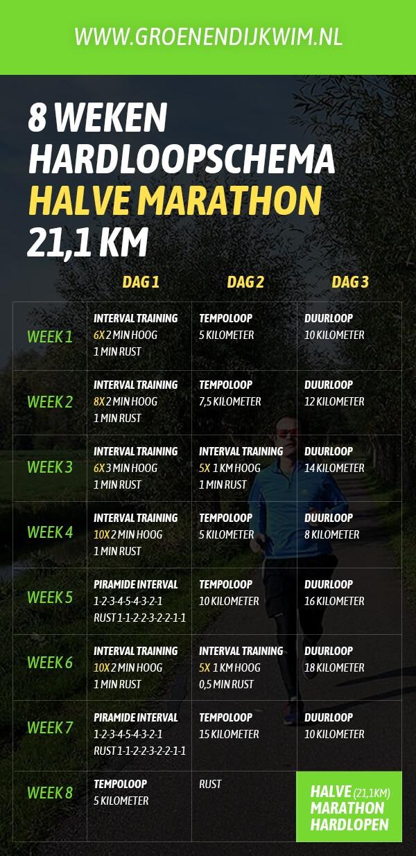 infographic 8 week durende hardloopschema halve marathon